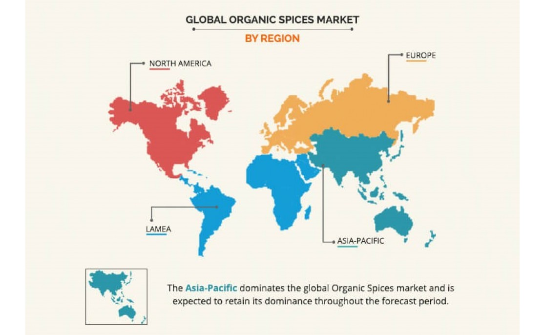 Global Opportunity Analysis and Industry Forecast, 2019 - 2026: Organic spices